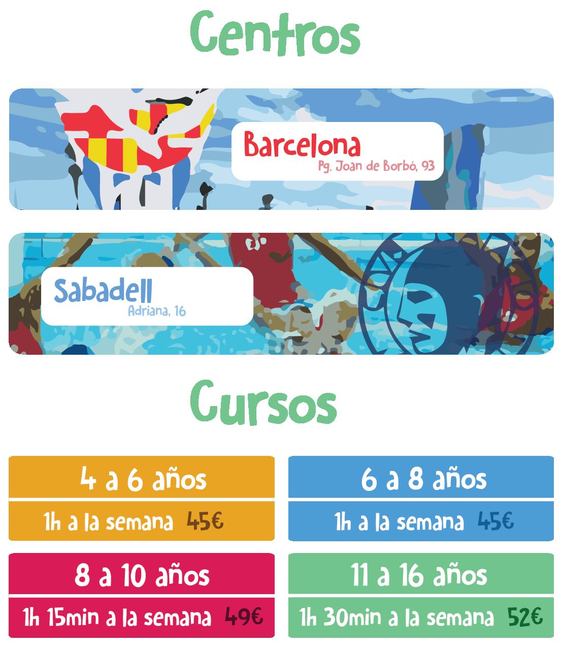 centros2ESP-01